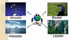 Struktur Lapisan Bumi Gambar Dan Penjelasan Artikel