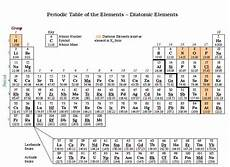 1b6 diatomic elements