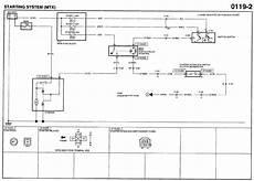 wiring diagram mazda 3 2018 wiring diagram