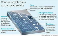 Au Recyclage Les Vieux Panneaux Energ Y Citoyennes