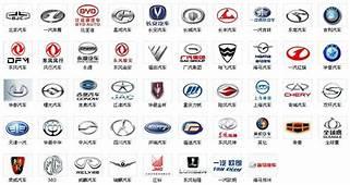 Chinese Car Brands  Logos