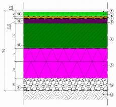 frostschutzschicht unter bodenplatte aufbau bodenplatte die wichtigsten ausf 252 hrungsdetails