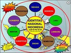 ppkn identitas nasional