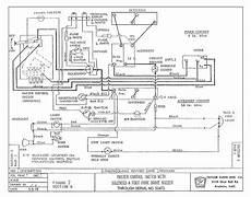 Electric Ezgo Forward Switch Wiring Diagram
