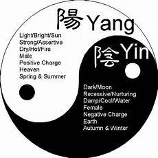 Meaning Of Yang Yang Quotes Quotesgram