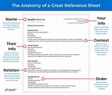 how to list your resume references with formatting exles