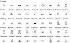prozessflussdiagramm symbole flussdiagramm diagramm