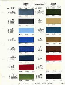 petty blue paint code anyone know this color code number