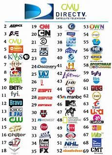 tv channels tv channels