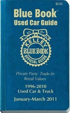 kelley blue book used cars value trade 1989 maserati spyder engine control kelly blue book