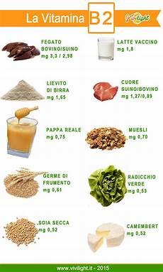 alimenti contengono la vitamina d quali sono vivilight 187 la vitamina b2 propriet 224 e cibi ne sono