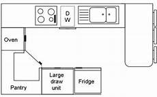 Kitchen Floor Plans For Small Kitchens by Small Kitchen Design For Kit Homes