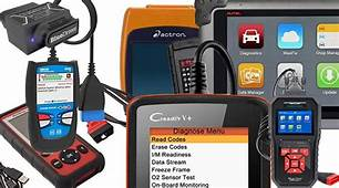 9 Best Auto Scanner OBD2 Scanners For Car Owners