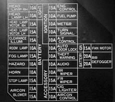 86 300zx Fuse Diagram Wiring Diagram
