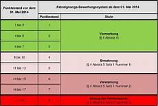 punkte in flensburg 2015 fahrschule safari deutschland begib dich auf safari 187 punktesystem
