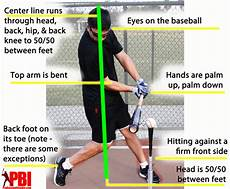 perfect batting form 7absolutesatcontact web pro baseball insider