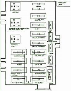 1996 f250 fuse box diagram 1996 ford e150 underhood fuse box diagram auto fuse box diagram