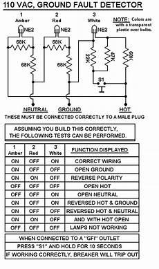 ground fault indicator tester wiring diagram ground fault indicator