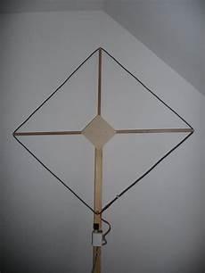 antenne berechnen