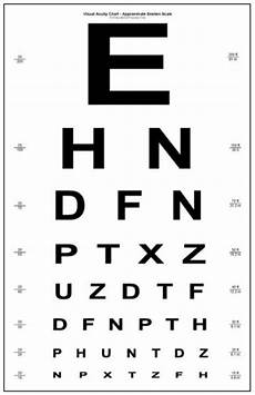 vision test sheet viva la vida august 2011