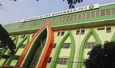 Logo Rumah Sakit Islam Jakarta Cempaka Putih Berbagai Rumah