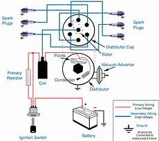 ignition systems a short course carparts com