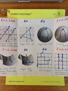 euclidean geometry worksheets 695 euclidean and non euclidean geometries foldable open euclidean geometry geometry lessons
