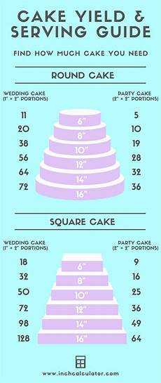 cake calculator find how much cake you need cake