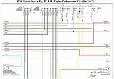 ecu pinout del nissan ga16de ga16dne diagramas el 233 ctricos