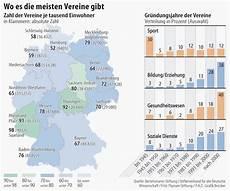 wie viele warnwesten im auto deutschland bilderstrecke zu neuer rekord deutschland hat so viele