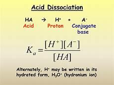 acids ph and equilibrium presentation chemistry sliderbase