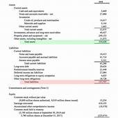 Expanded Accounting Equation Definition