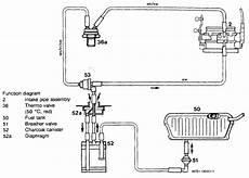 Need Vacuum Routing Diagram