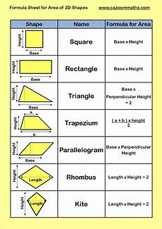 shapes areas worksheets 1036 formula sheet for area of 2d shapes pinteres