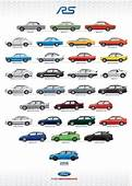 History Of Ford RS