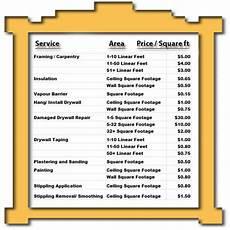 cost of drywall sheet drywall ottawa ottawa drywall services