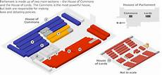 house of commons seating plan bbc news guide to parliament and lawmaking