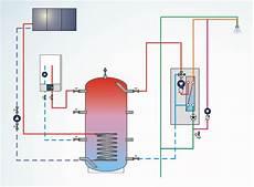 zirkulationspumpe warmwasser einfamilienhaus warmwasser ahornsolar de