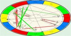 Web De Horoskop - horoskop k 230 rlighed karriere og fremtid l 230 s mere