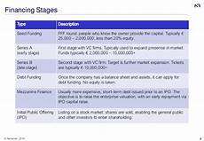 startup valuation and term sheets by philip ammerman
