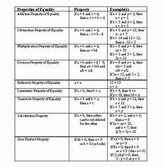 geometry properties of equality worksheets 697 sparknotes expressions and equations properties