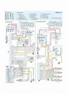 peugeot 206 wiring diagrams wash wipe system abs schematic wiring diagrams solutions