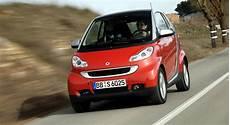 Voiture Occasion Fiable Moins De 5000 Le Monde De L Auto