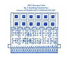 1998 vw engine diagrams volkswagen cabriolet 1998 fuse box block circuit breaker diagram 187 carfusebox