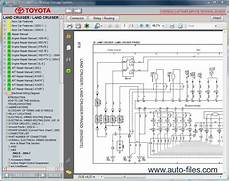 manual repair autos 2005 toyota land cruiser security system toyota land cruiser prado repair manuals download wiring diagram electronic parts catalog