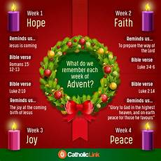 the special meaning of each of the four sundays of advent