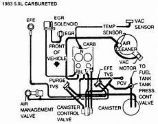 5 7 Liter Chevy Engine Diagram Automotive Parts Diagram