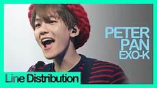 Distributeur K Line Line Distribution Exo K Pan
