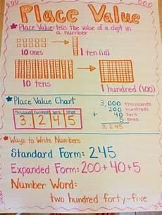 place value anchor chart math in 2nd grade pinterest