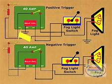 How To Wire Relay Fog Lights  YouTube